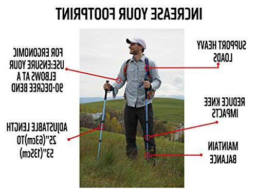 TREKONE Poles - Telescopic Hiking Walking Sticks Release Ergonomic Grip